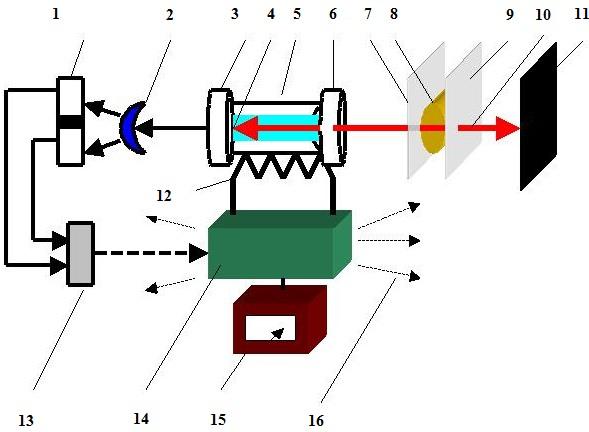 Схема лазерного сканера